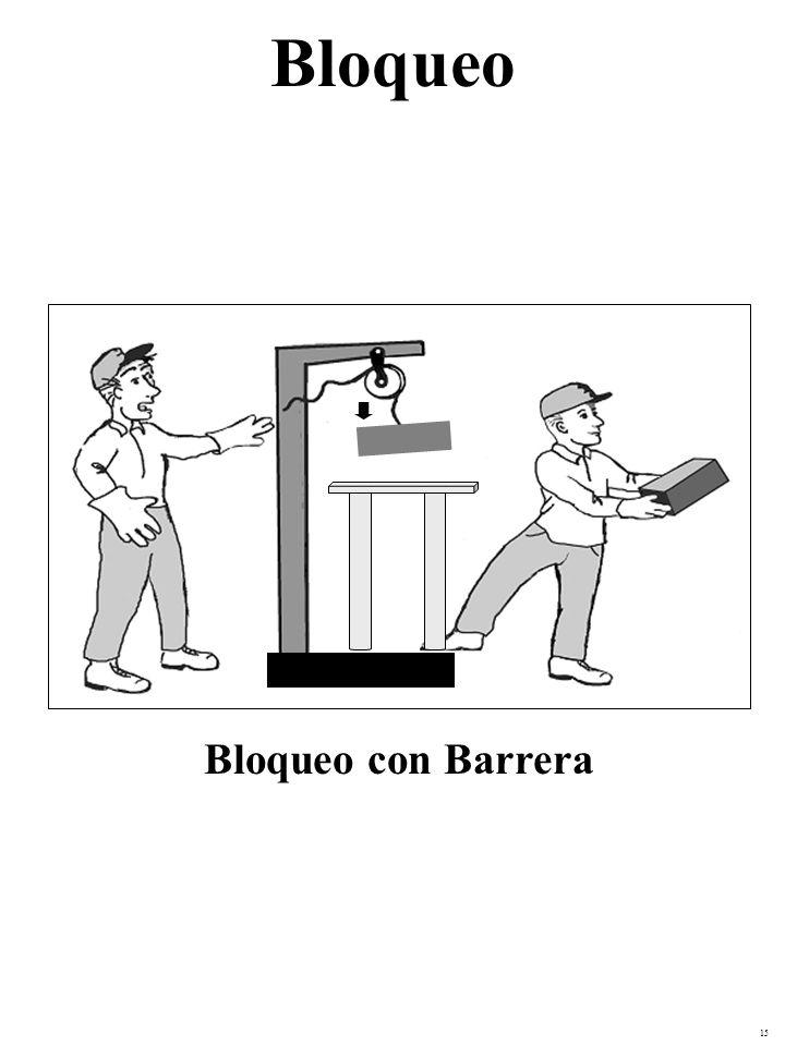 Bloqueo Bloqueo con Barrera