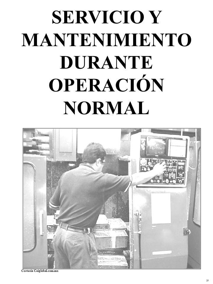 SERVICIO Y MANTENIMIENTO DURANTE OPERACIÓN NORMAL