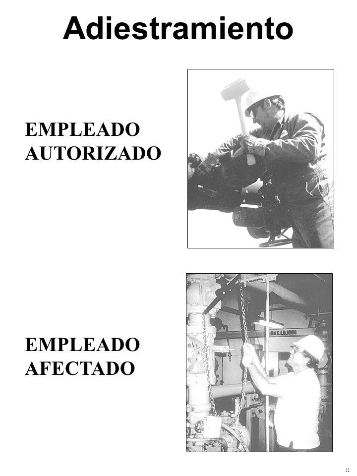 Adiestramiento EMPLEADO AUTORIZADO EMPLEADO AFECTADO