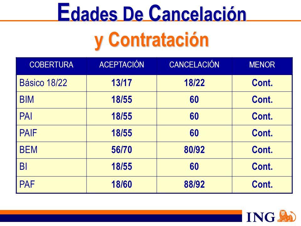 Edades De Cancelación y Contratación Básico 18/22 13/17 18/22 Cont.