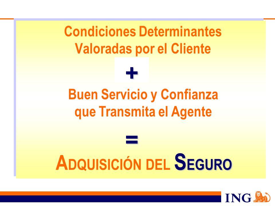 Condiciones Determinantes Valoradas por el Cliente