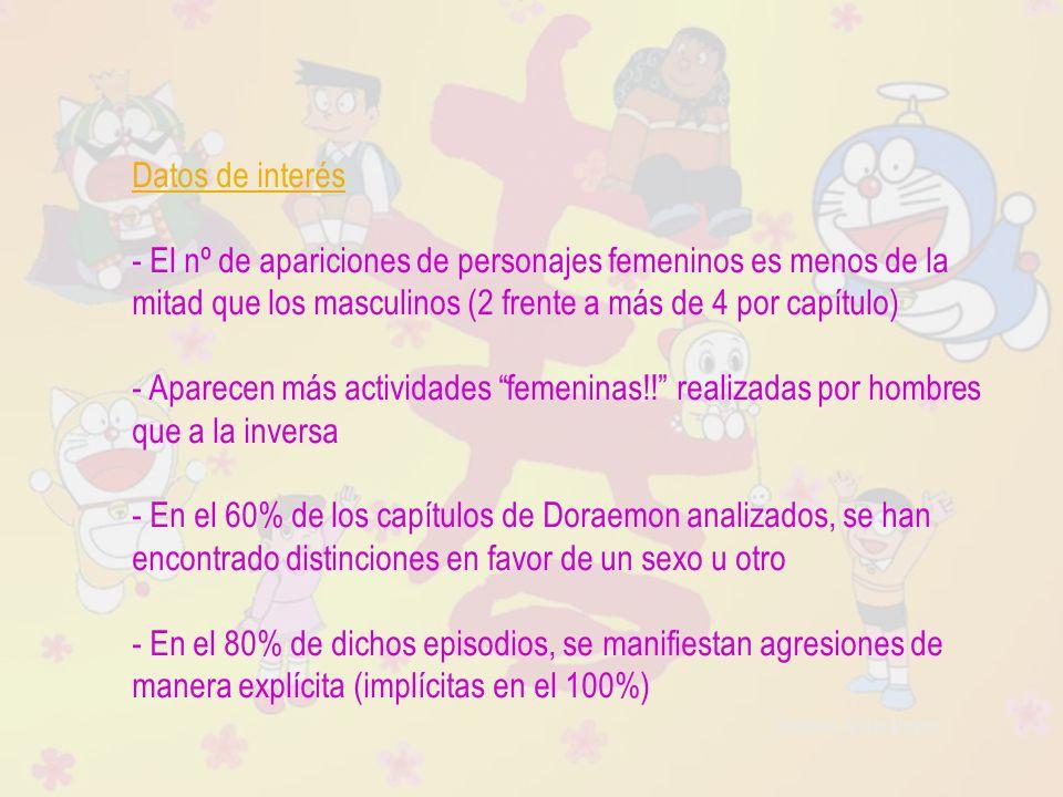 Datos de interés El nº de apariciones de personajes femeninos es menos de la mitad que los masculinos (2 frente a más de 4 por capítulo)