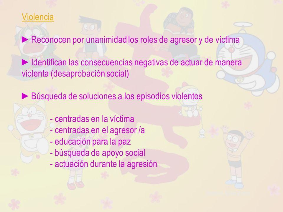 Violencia ►Reconocen por unanimidad los roles de agresor y de víctima.