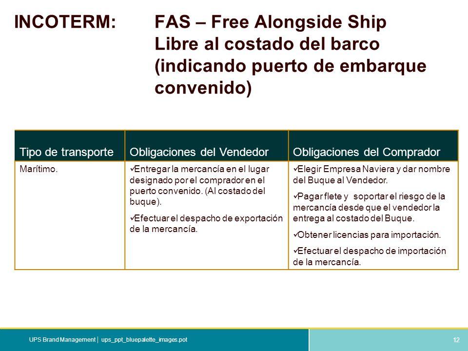 INCOTERM:. FAS – Free Alongside Ship. Libre al costado del barco