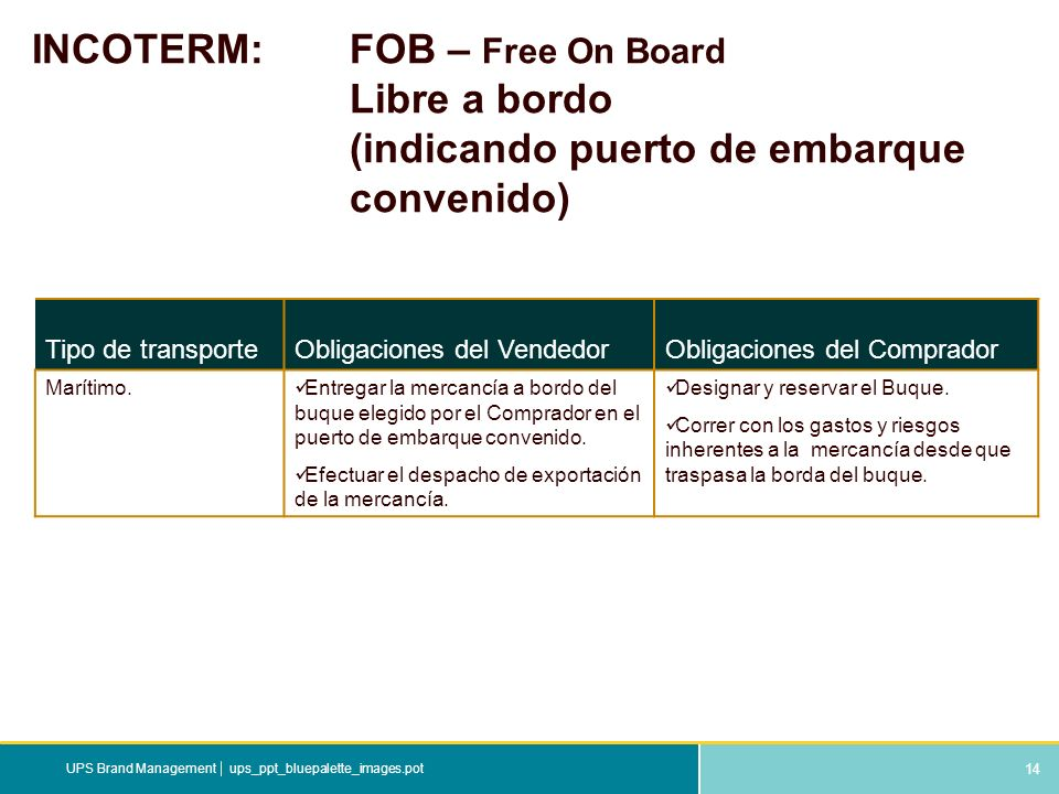 INCOTERM:. FOB – Free On Board. Libre a bordo