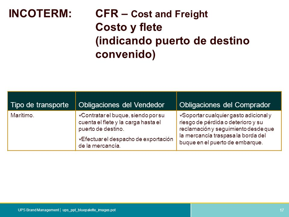 INCOTERM:. CFR – Cost and Freight. Costo y flete