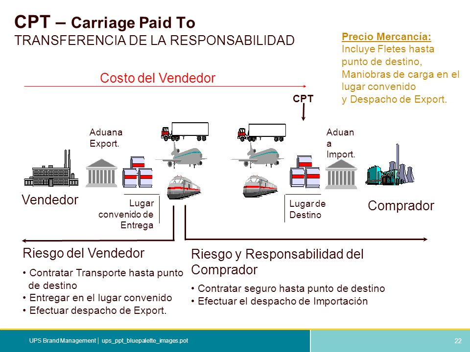 CPT – Carriage Paid To TRANSFERENCIA DE LA RESPONSABILIDAD