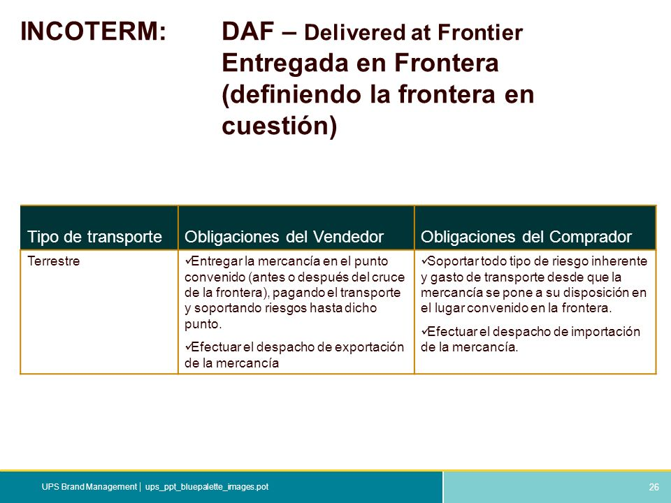 INCOTERM:. DAF – Delivered at Frontier. Entregada en Frontera