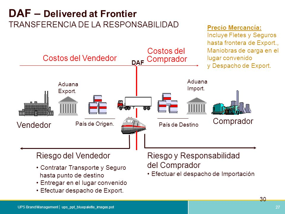 DAF – Delivered at Frontier TRANSFERENCIA DE LA RESPONSABILIDAD