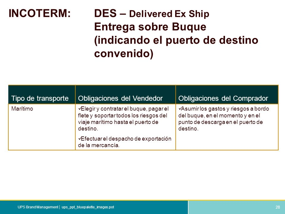 INCOTERM:. DES – Delivered Ex Ship. Entrega sobre Buque