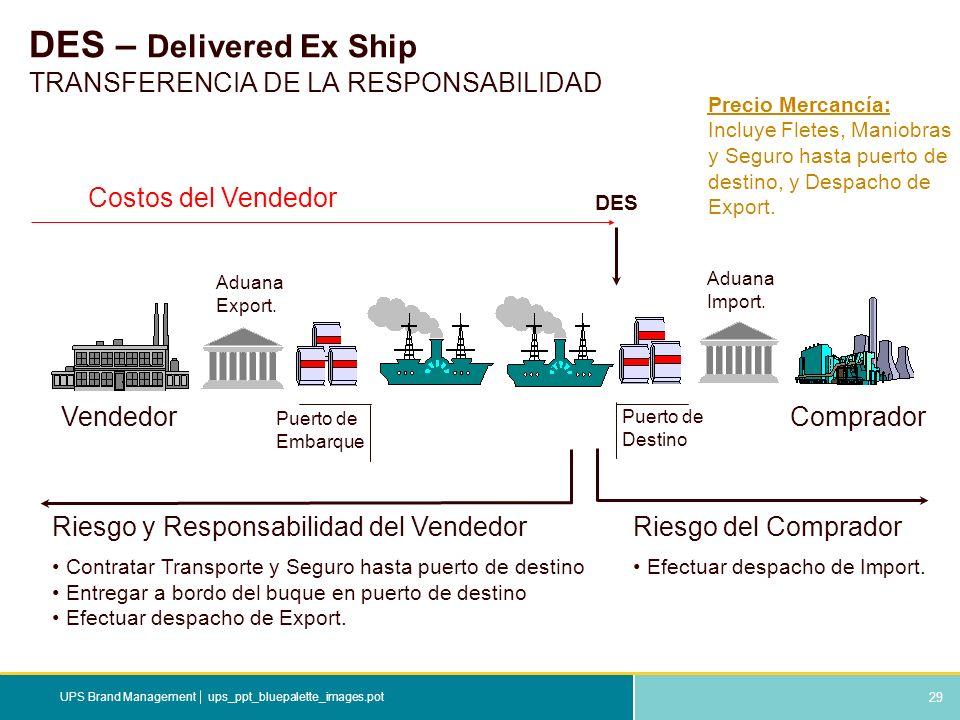DES – Delivered Ex Ship TRANSFERENCIA DE LA RESPONSABILIDAD