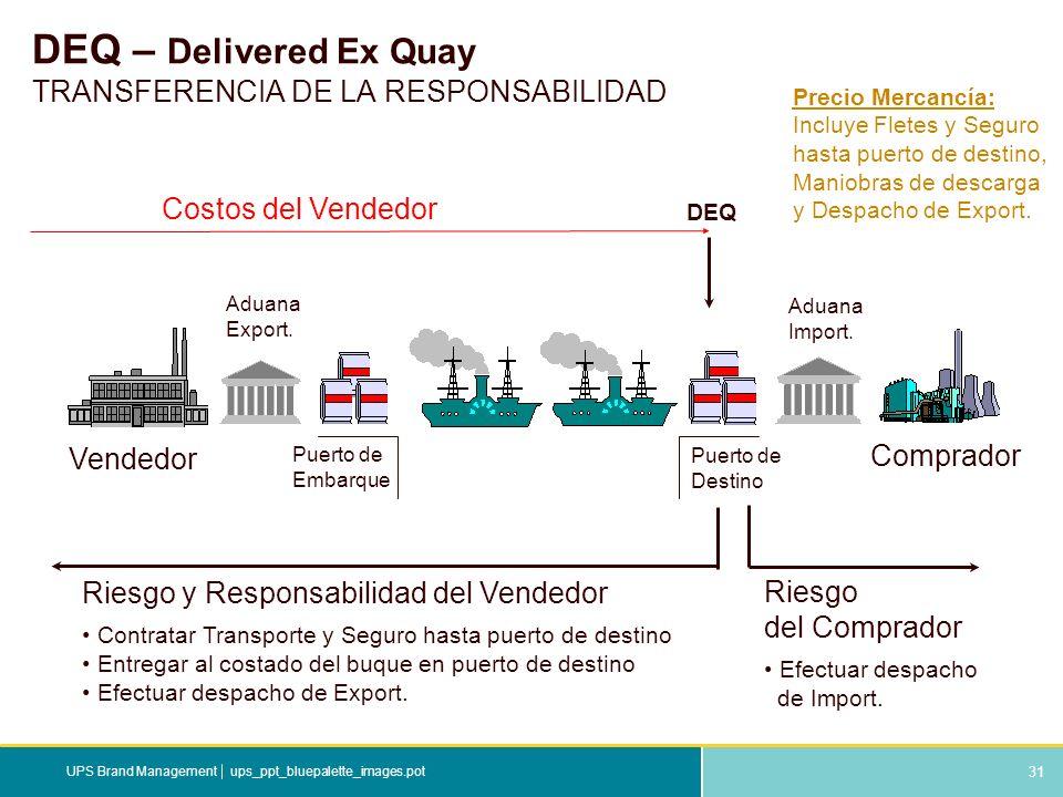 DEQ – Delivered Ex Quay TRANSFERENCIA DE LA RESPONSABILIDAD