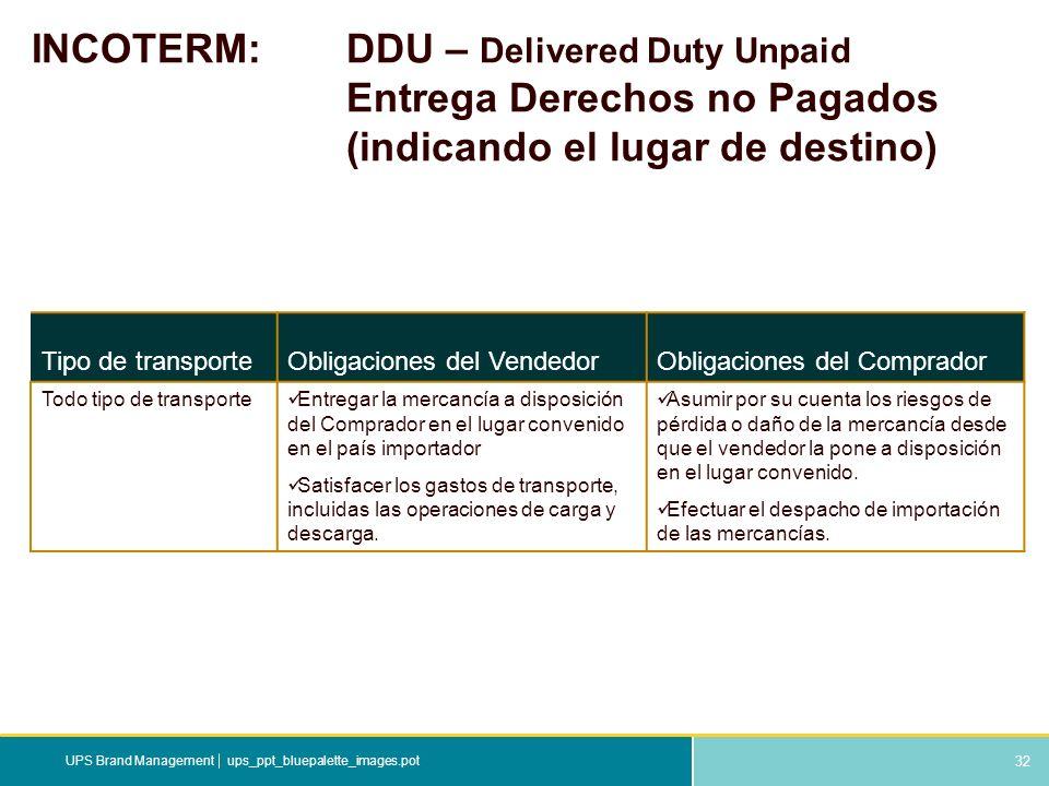 INCOTERM:. DDU – Delivered Duty Unpaid. Entrega Derechos no Pagados