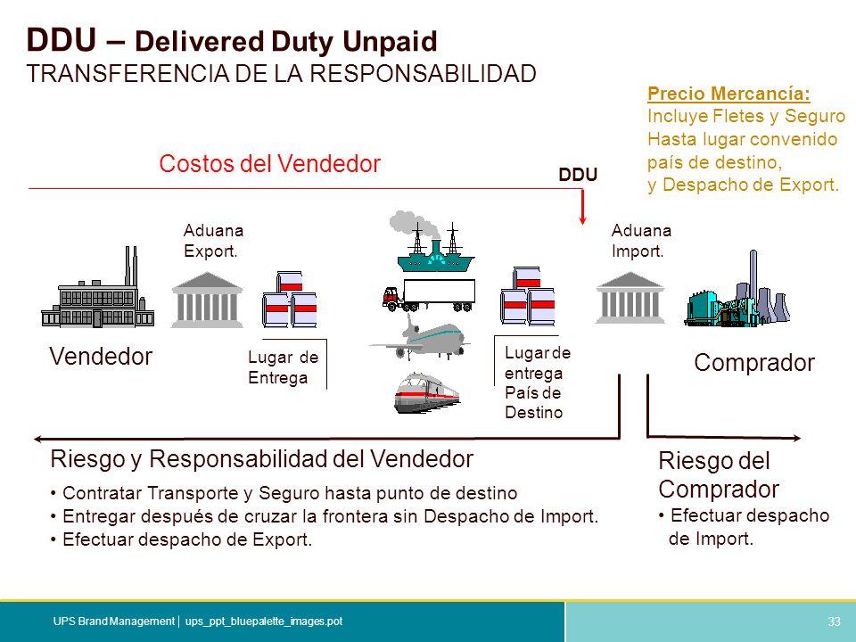 DDU – Delivered Duty Unpaid TRANSFERENCIA DE LA RESPONSABILIDAD