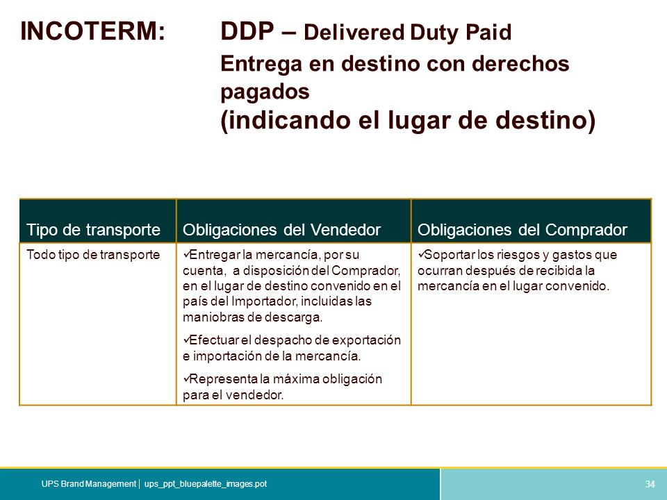 INCOTERM:. DDP – Delivered Duty Paid. Entrega en destino con derechos