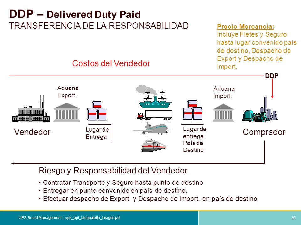 DDP – Delivered Duty Paid TRANSFERENCIA DE LA RESPONSABILIDAD