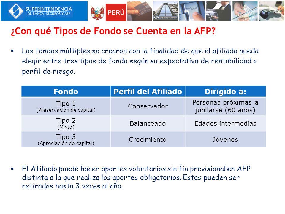 ¿Con qué Tipos de Fondo se Cuenta en la AFP
