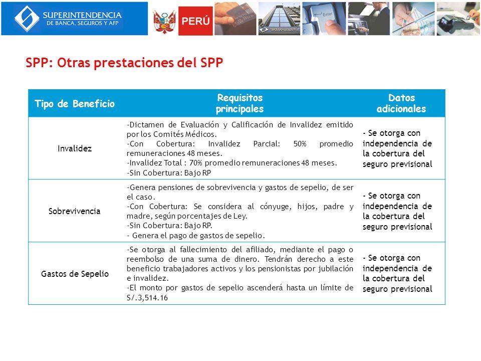 SPP: Otras prestaciones del SPP