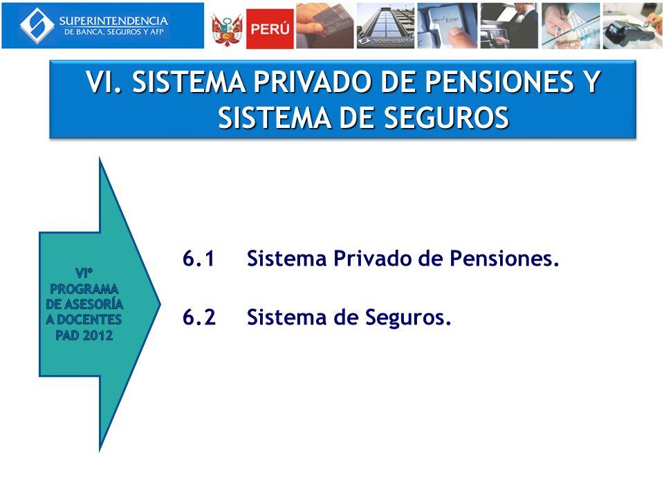 VI. SISTEMA PRIVADO DE PENSIONES Y SISTEMA DE SEGUROS