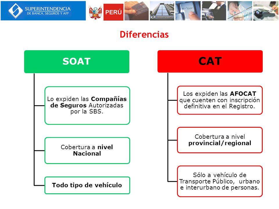 CAT Diferencias SOAT 35 Notas: