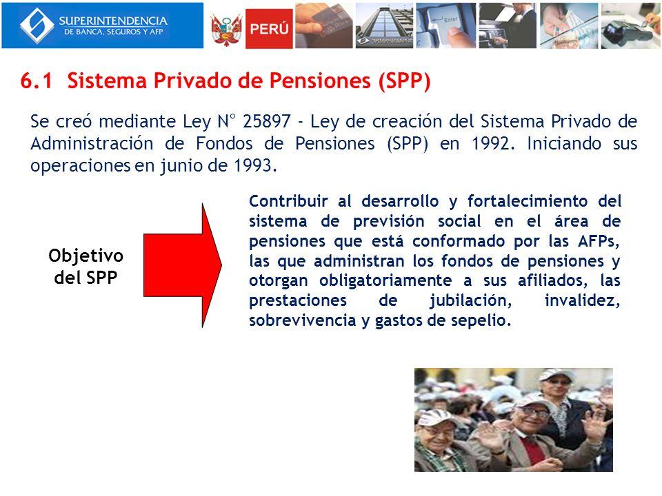 6.1 Sistema Privado de Pensiones (SPP)