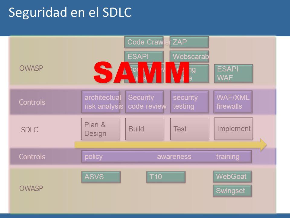 SAMM Seguridad en el SDLC ASVS T10 WebGoat OWASP Swingset Testing