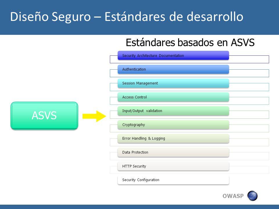 Estándares basados en ASVS
