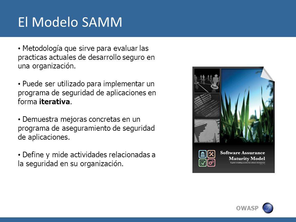 El Modelo SAMM Metodología que sirve para evaluar las practicas actuales de desarrollo seguro en una organización.