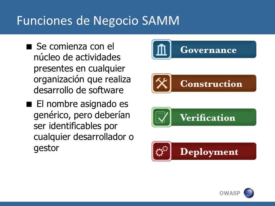 Funciones de Negocio SAMM