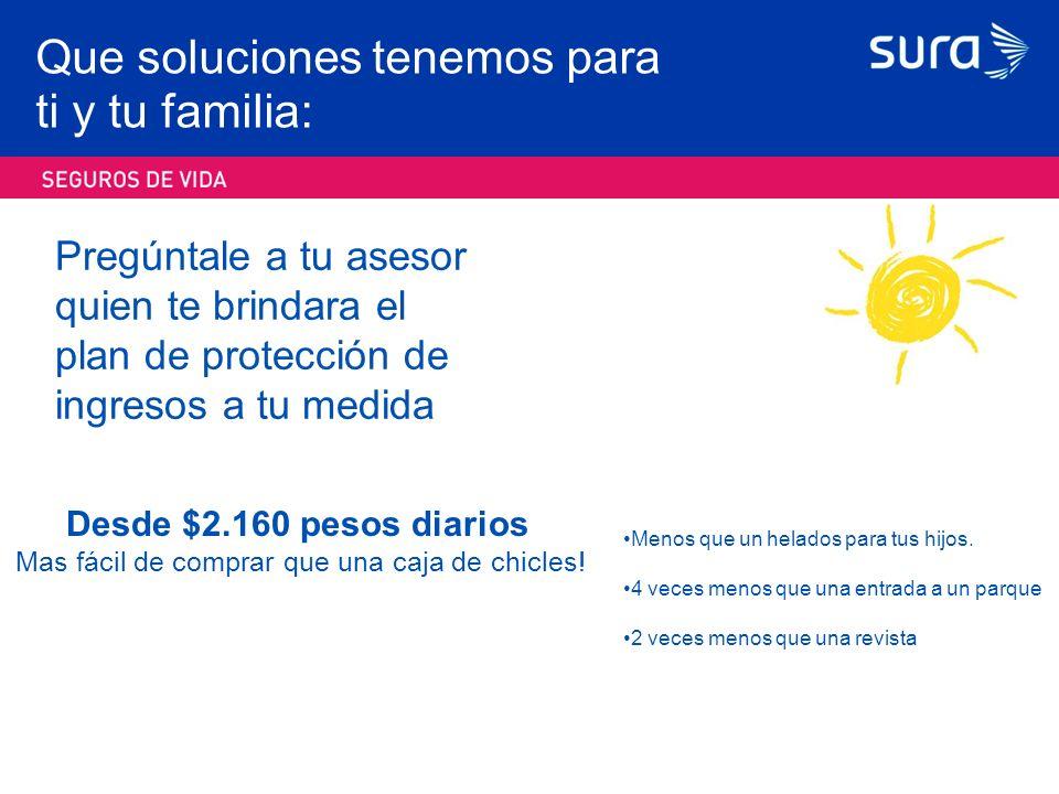 Que soluciones tenemos para ti y tu familia: