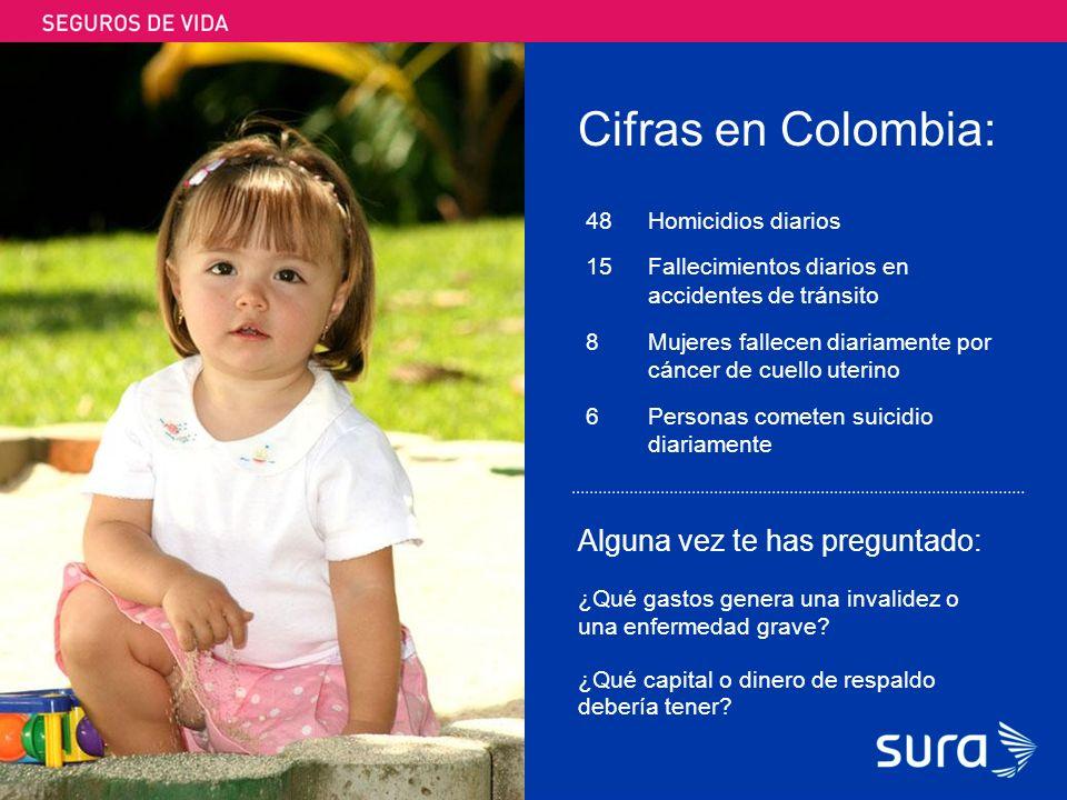 Cifras en Colombia: Alguna vez te has preguntado: