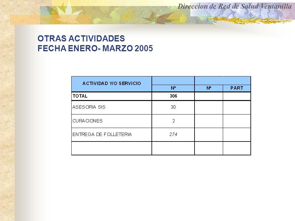 OTRAS ACTIVIDADES FECHA ENERO- MARZO 2005