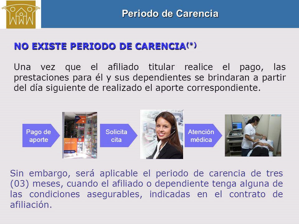 Periodo de Carencia NO EXISTE PERIODO DE CARENCIA(*)