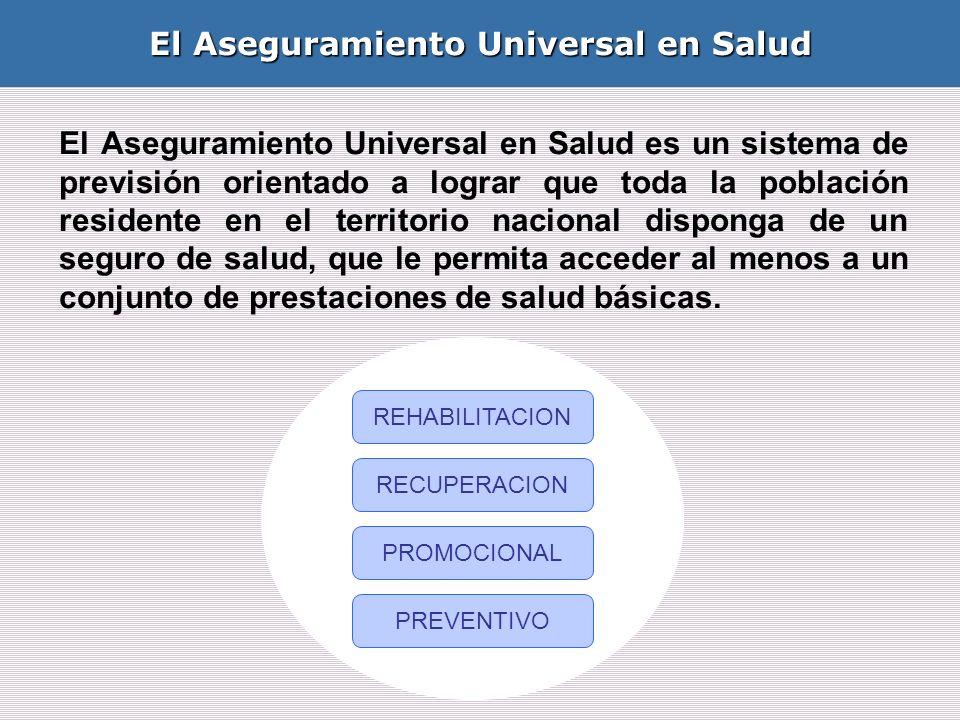 El Aseguramiento Universal en Salud