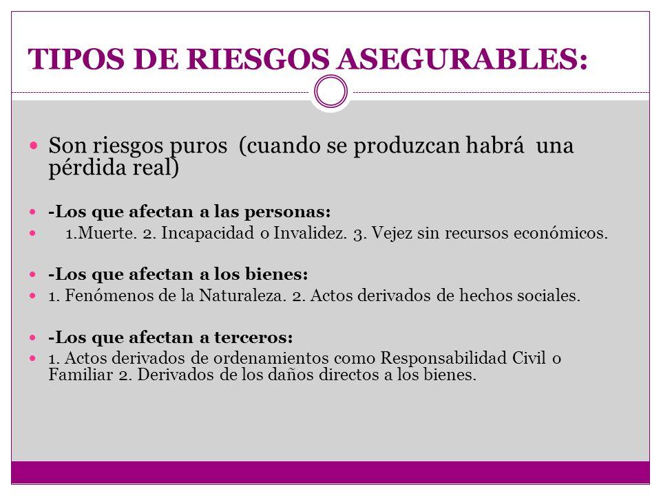 TIPOS DE RIESGOS ASEGURABLES: