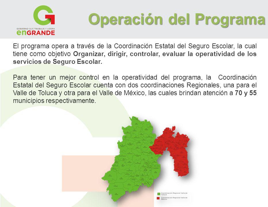 Operación del Programa