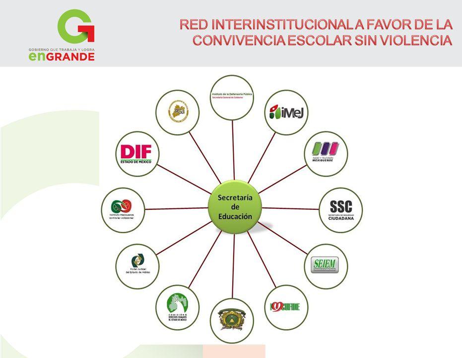 RED INTERINSTITUCIONAL A FAVOR DE LA CONVIVENCIA ESCOLAR SIN VIOLENCIA