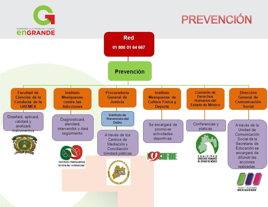 PREVENCIÓN Red Prevención 01 800 01 64 667