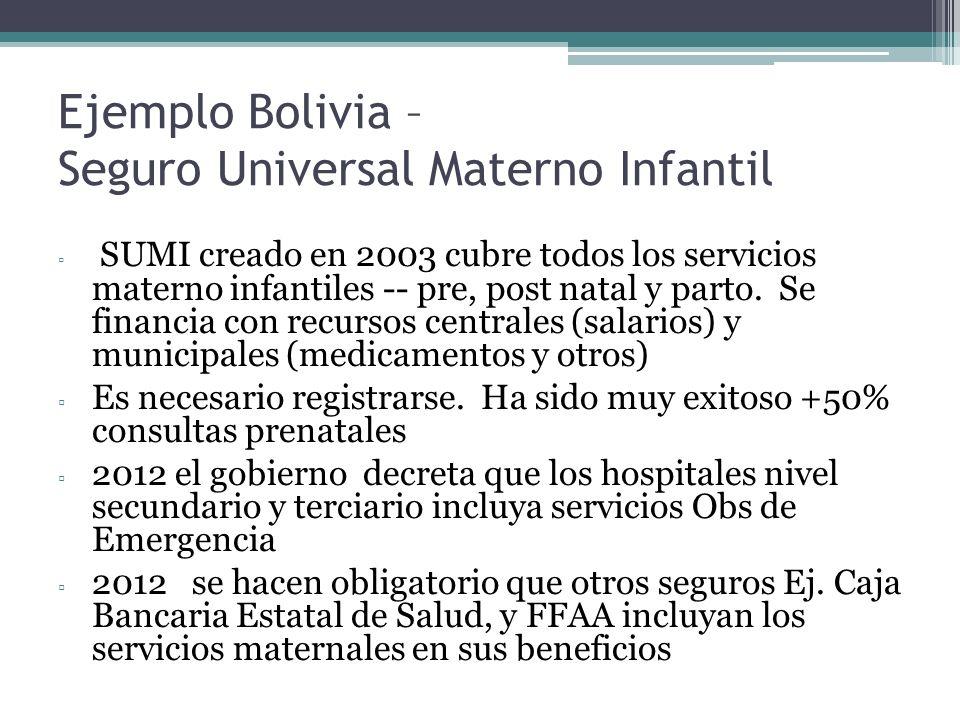 Ejemplo Bolivia – Seguro Universal Materno Infantil