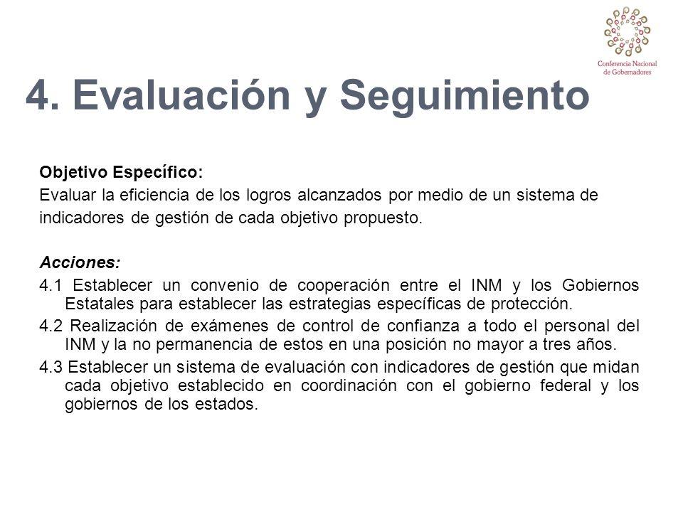 4. Evaluación y Seguimiento