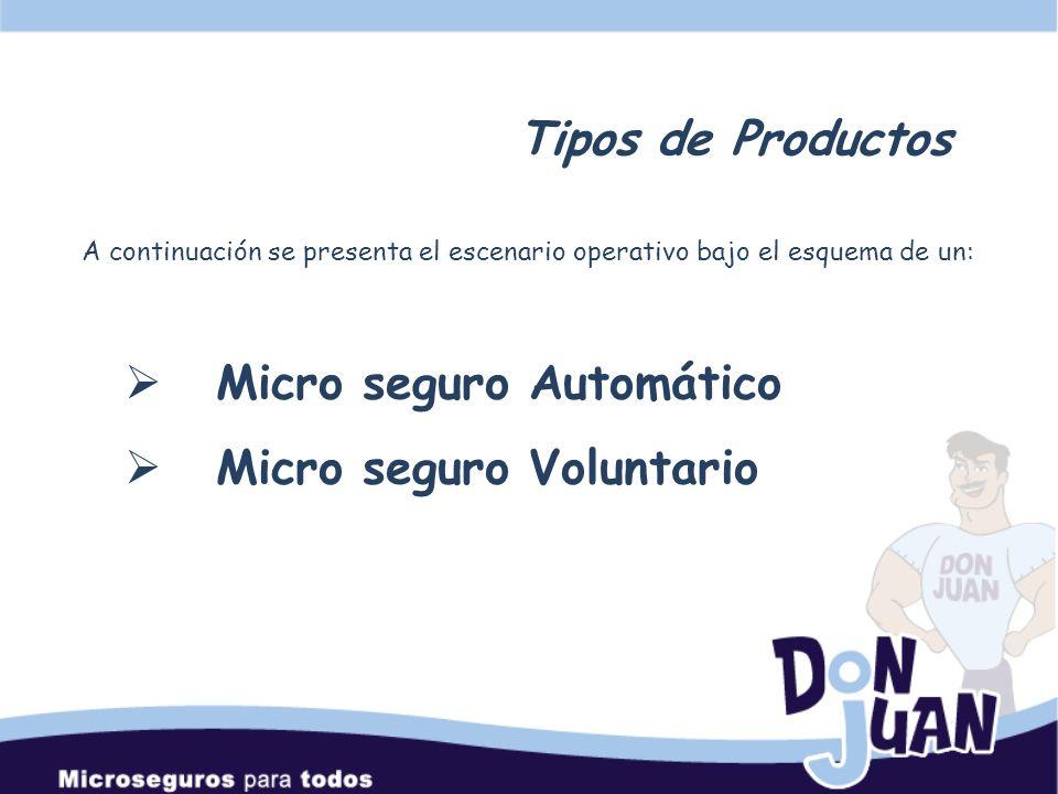 Micro seguro Automático Micro seguro Voluntario