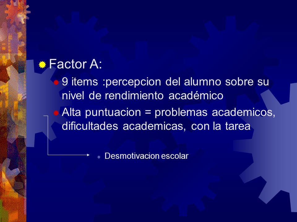 Factor A: 9 items :percepcion del alumno sobre su nivel de rendimiento académico.