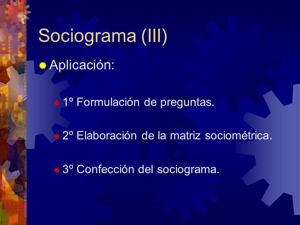Sociograma (III) Aplicación: 1º Formulación de preguntas.
