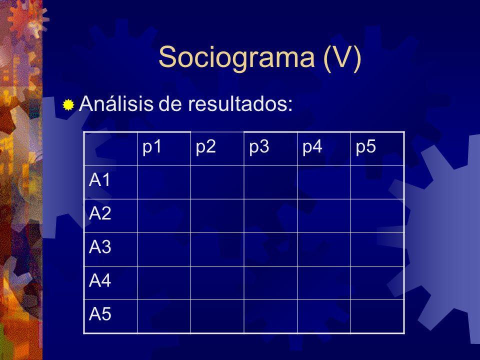 Sociograma (V) Análisis de resultados: p1 p2 p3 p4 p5 A1 A2 A3 A4 A5