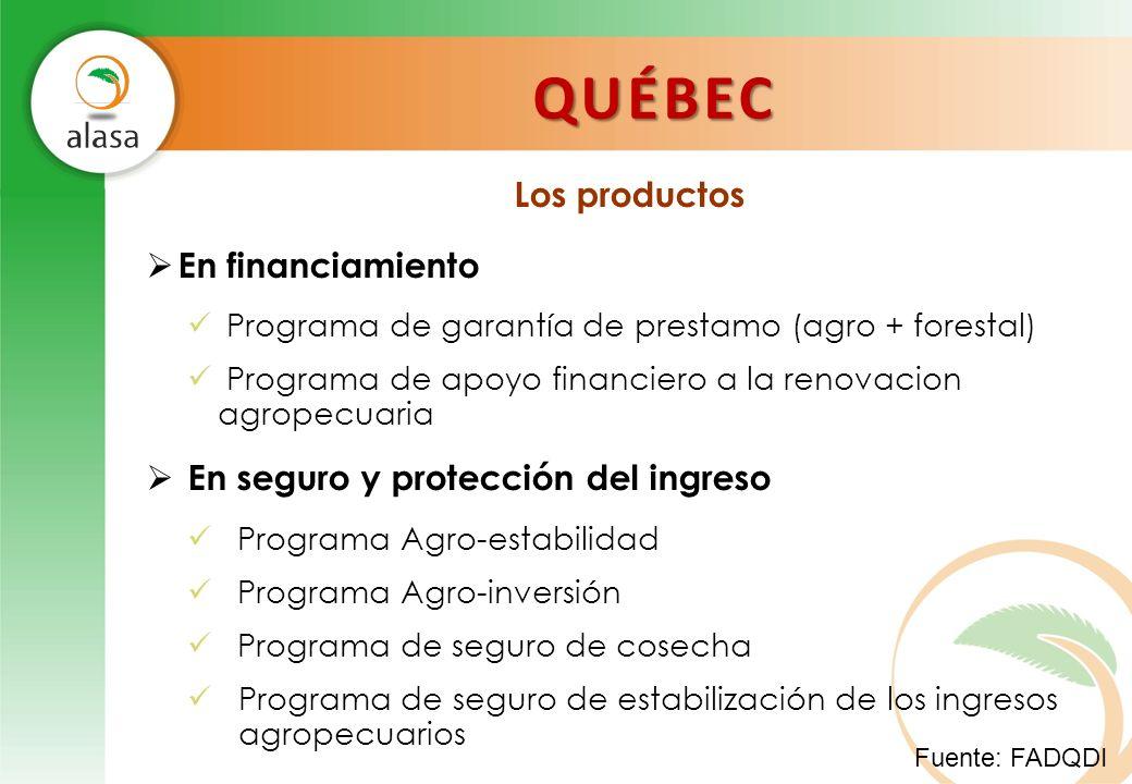 QUÉBEC Los productos En financiamiento
