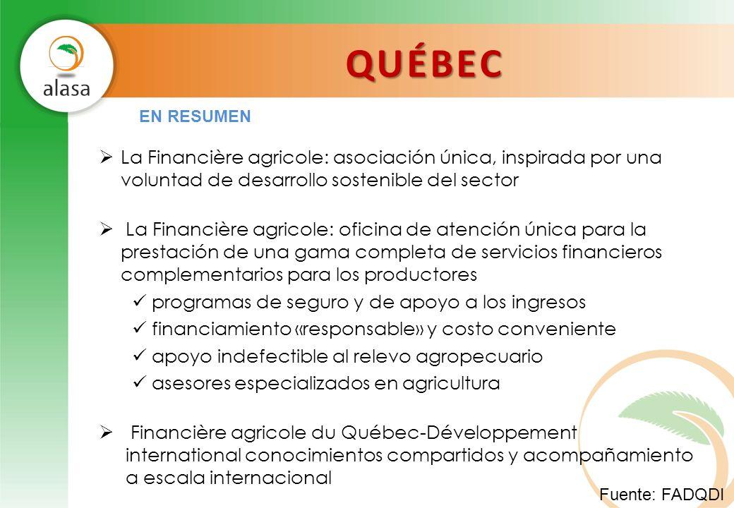 QUÉBEC EN RESUMEN. La Financière agricole: asociación única, inspirada por una voluntad de desarrollo sostenible del sector.