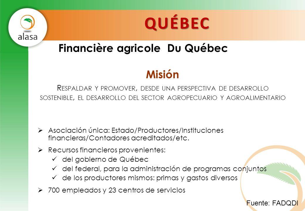QUÉBEC La Financière agricole Du Québec Misión