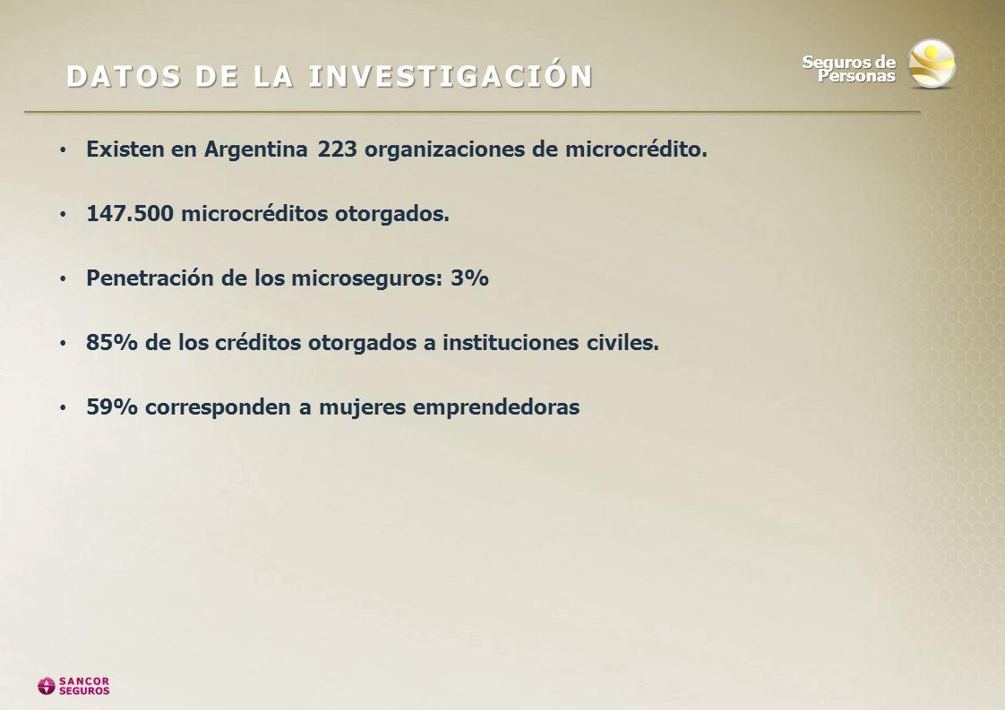 DATOS DE LA INVESTIGACIÓN
