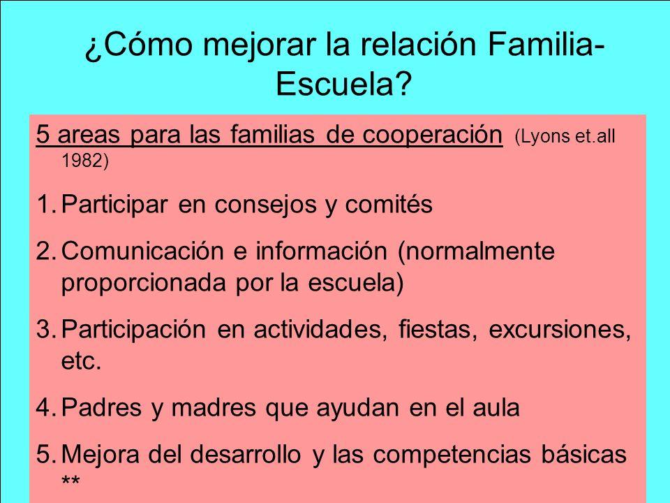 ¿Cómo mejorar la relación Familia-Escuela