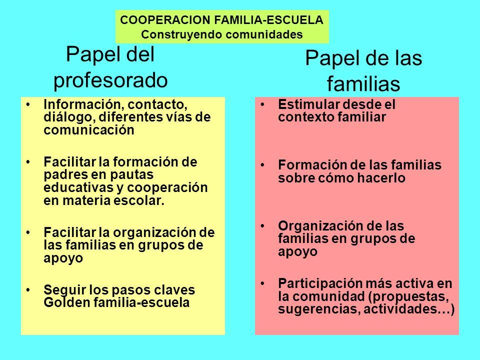 COOPERACION FAMILIA-ESCUELA Construyendo comunidades